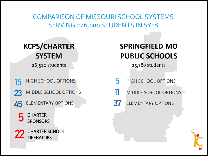 Set the Schools Free | a kansas city public education blog